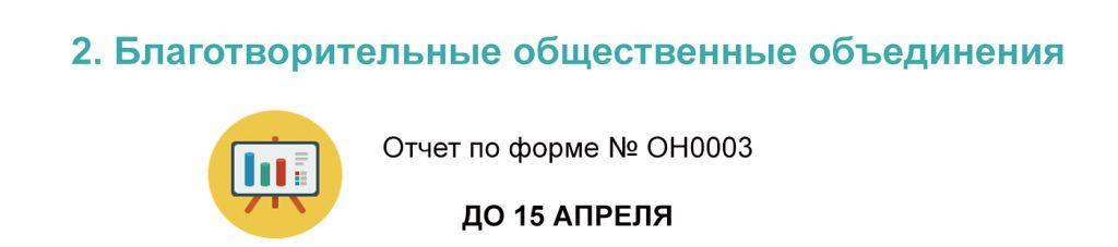 ОТЧЕТ112